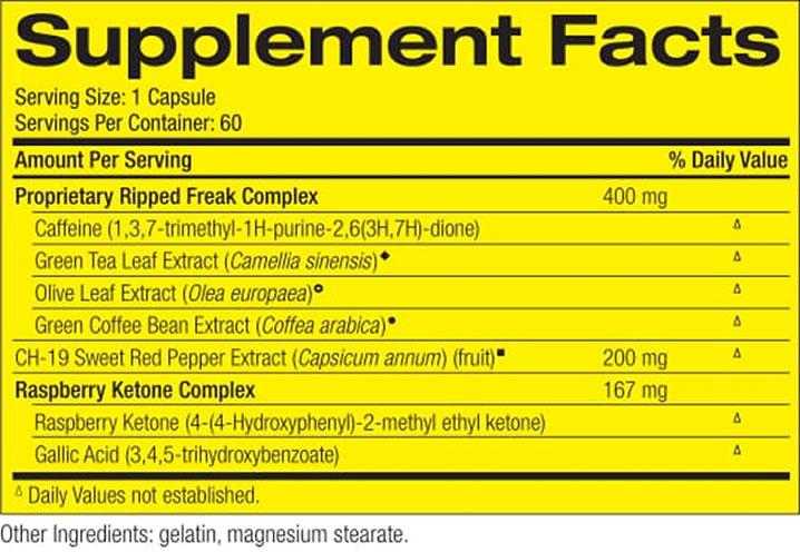 Ripped Freak ingredients