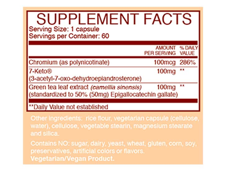 The Ripped Rooster Ingredients formula (shown on the official website at the time of writing)
