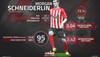 Five stats show why Man United want Schneiderlin