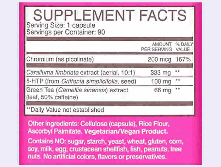 The Skinny Bird ingredients formula, as shown on Amazon.com at the time of writing