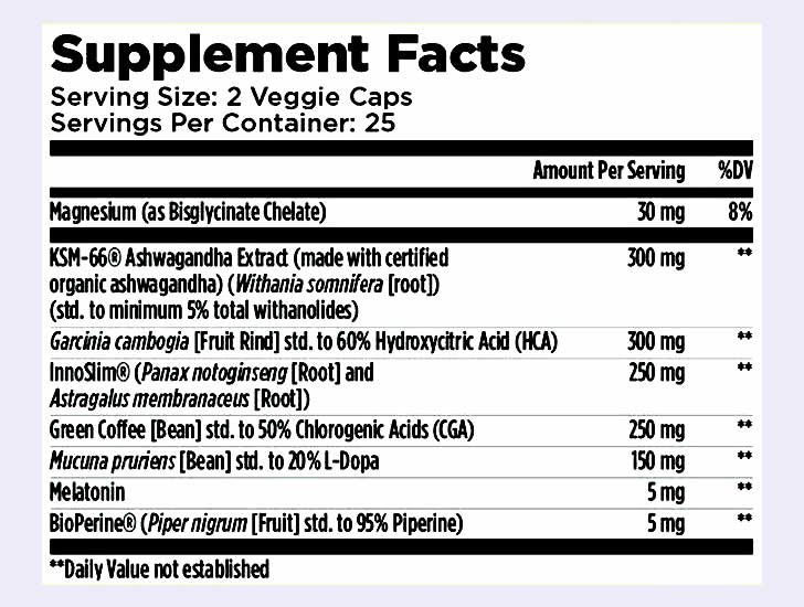 Star6urn PM ingredients
