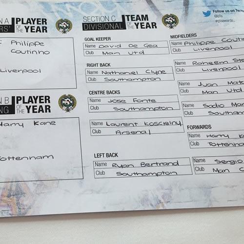 john terry pfa player of the year awards