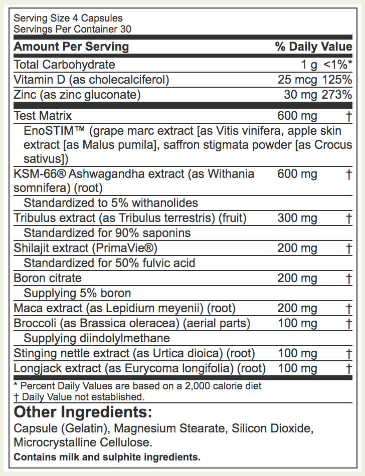 The Test HD Elite ingredients formula, as shown on bodybuilding.com at the time of writing