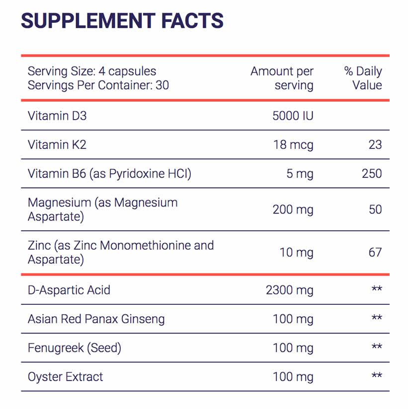 testofuel ingredients