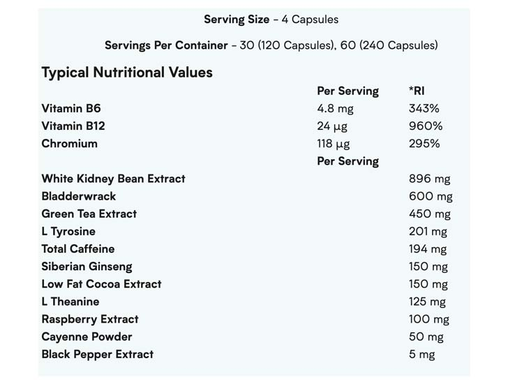 The Myprotein Thermopure Boost ingredients formula, shown on the official Myprotein website at the time of writing
