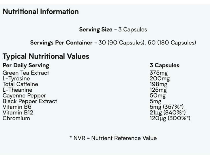 Thermopure ingredients