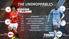 Are midfield stars Toure and Fellaini undroppable?