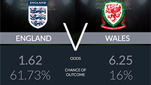 England v Wales: Team news, starting lineups and prediction