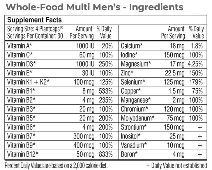 Whole-Food Multi Men's ingredients